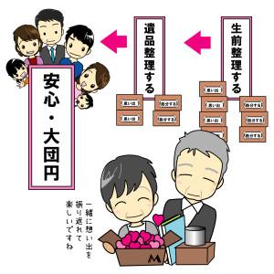 生前整理大団円